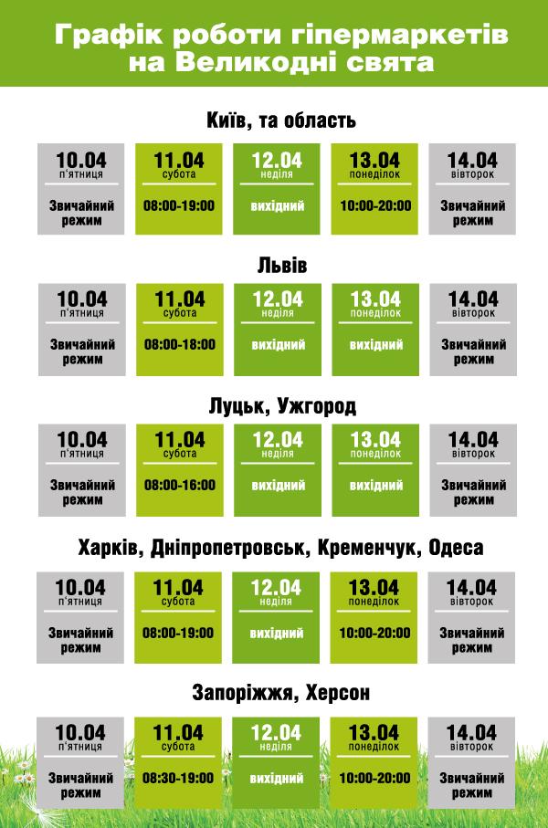 нова график: